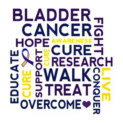 Bladder Cancer Support Word Cloud
